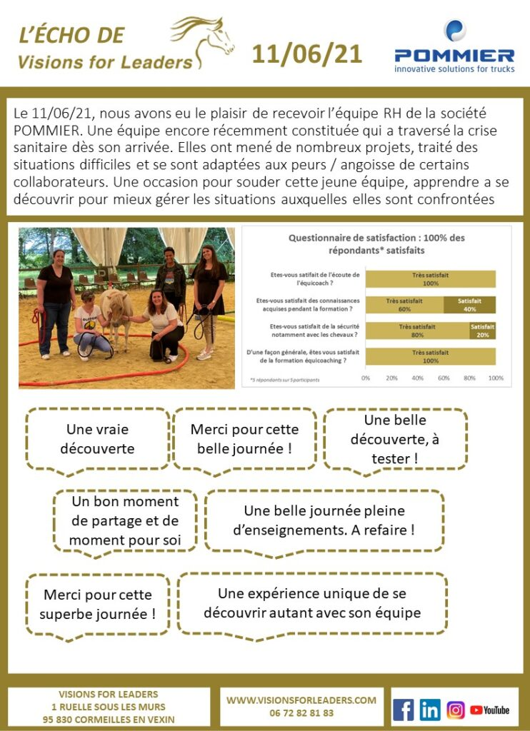 Team Building Equicoaching groupe Pommier
